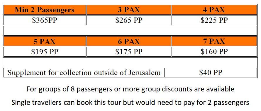 Caesarea Megiddo Haifa Acre Tour Prices - One Day Caesarea / Megiddo / Haifa / Acre Tour