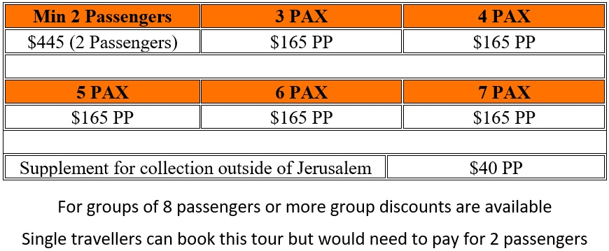 Baptism tour prices - One Day Holy Land Tour - Jordan River Baptism Tour